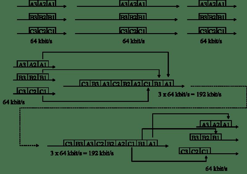 TDM1.png