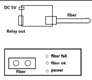 fiber-wire-detector